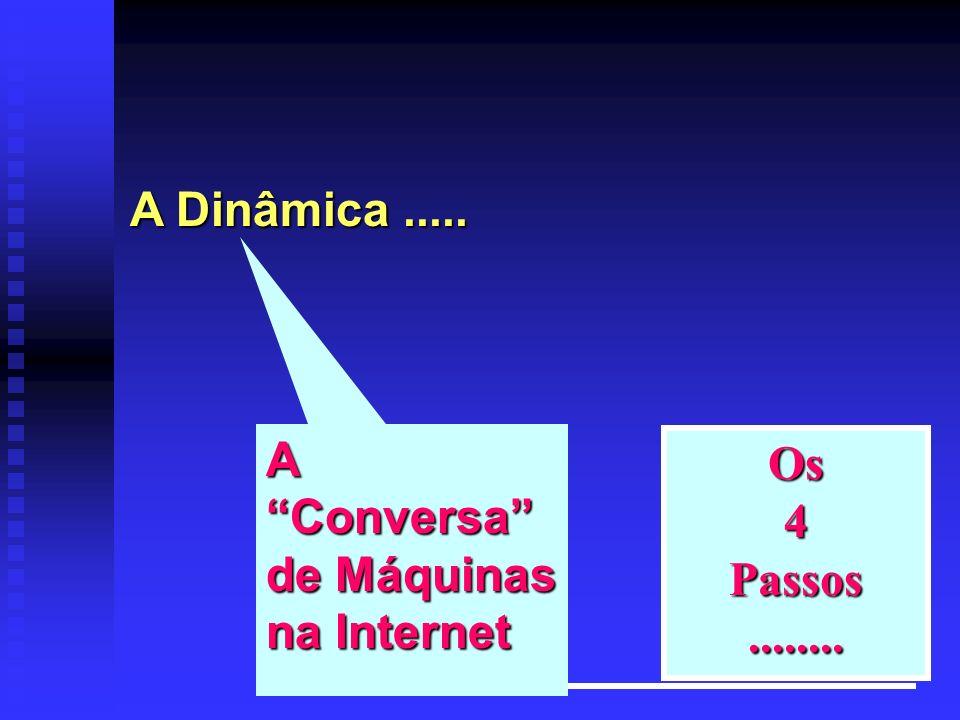 A Dinâmica..... A Conversa de Máquinas na Internet Os4Passos........