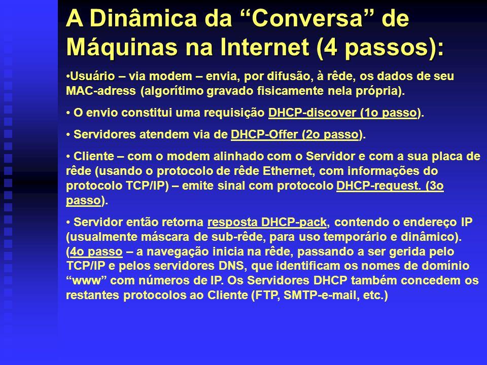 A Dinâmica da Conversa de Máquinas na Internet (4 passos): UsuárioUsuário – via modem – envia, por difusão, à rêde, os dados de seu MAC-adress (algorí