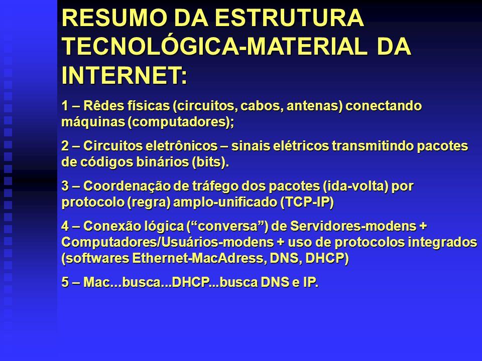 RESUMO DA ESTRUTURA TECNOLÓGICA-MATERIAL DA INTERNET: 1 – Rêdes físicas (circuitos, cabos, antenas) conectando máquinas (computadores); 2 – Circuitos