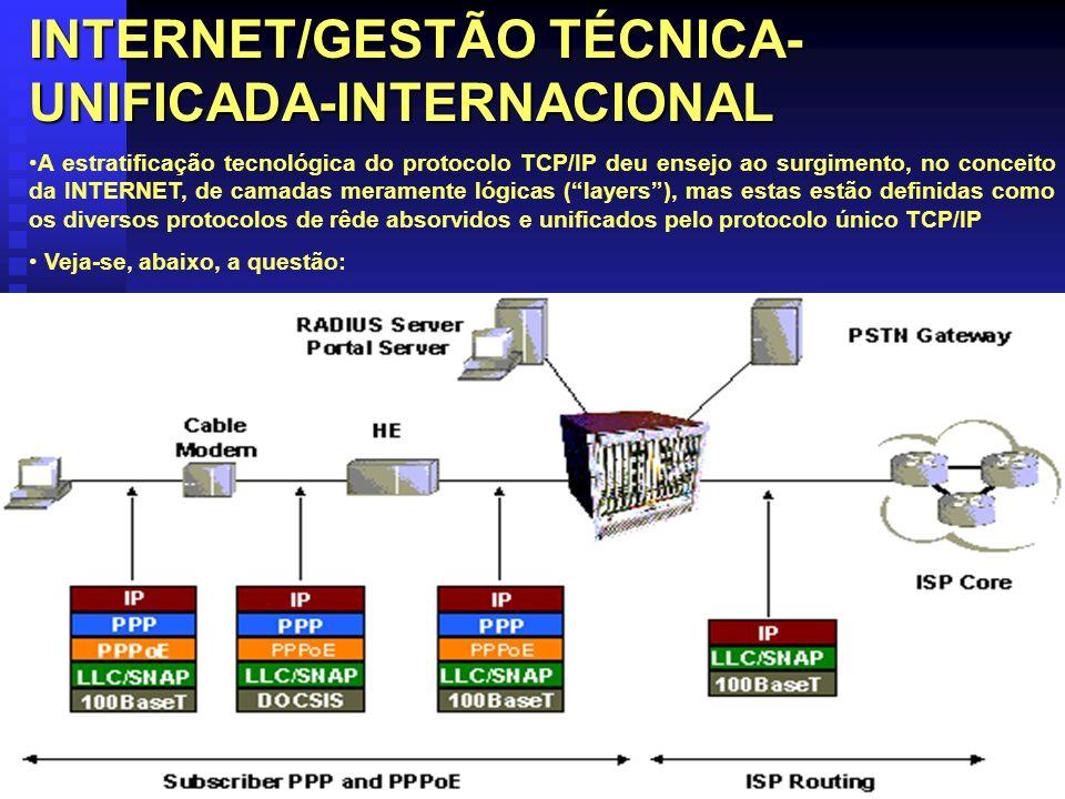 INTERNET/GESTÃO TÉCNICA- UNIFICADA-INTERNACIONAL A estratificação tecnológica do protocolo TCP/IP deu ensejo ao surgimento, no conceito da INTERNET, d