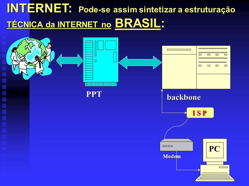 INTERNET: Pode-se assim sintetizar a estruturação TÉCNICA da INTERNET no BRASIL: INTERNET: Pode-se assim sintetizar a estruturação TÉCNICA da INTERNET