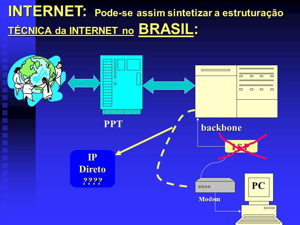 INTERNET: Pode-se assim sintetizar a estruturação TÉCNICA da INTERNET no BRASIL: PPT PC Modem backbone I S P IP Direto????