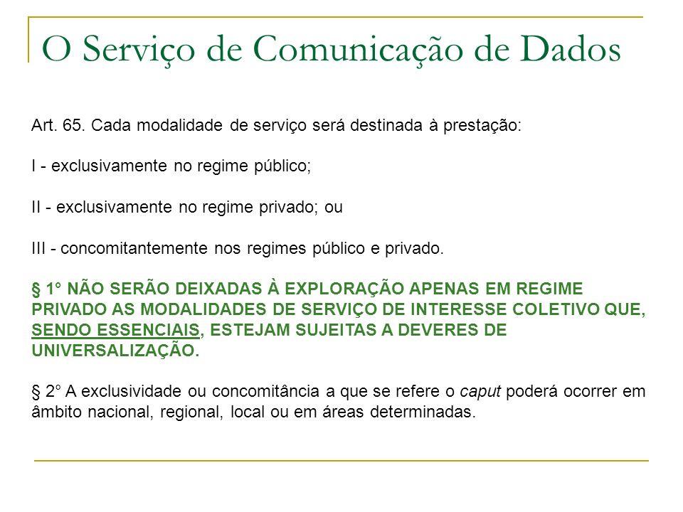 O Serviço de Comunicação de Dados Art. 65. Cada modalidade de serviço será destinada à prestação: I - exclusivamente no regime público; II - exclusiva