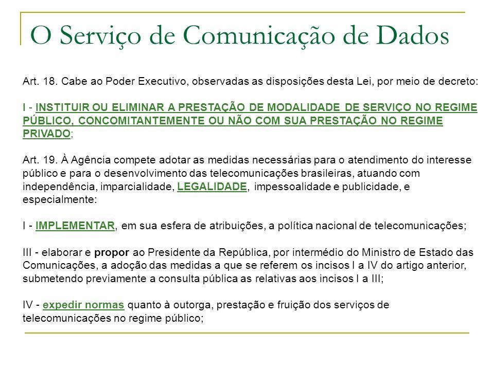 O Serviço de Comunicação de Dados Art. 18. Cabe ao Poder Executivo, observadas as disposições desta Lei, por meio de decreto: I - INSTITUIR OU ELIMINA