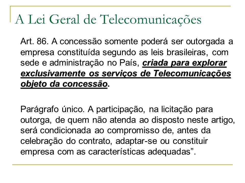 A Lei Geral de Telecomunicações criada para explorar exclusivamente os serviços de Telecomunicações objeto da concessão Art. 86. A concessão somente p