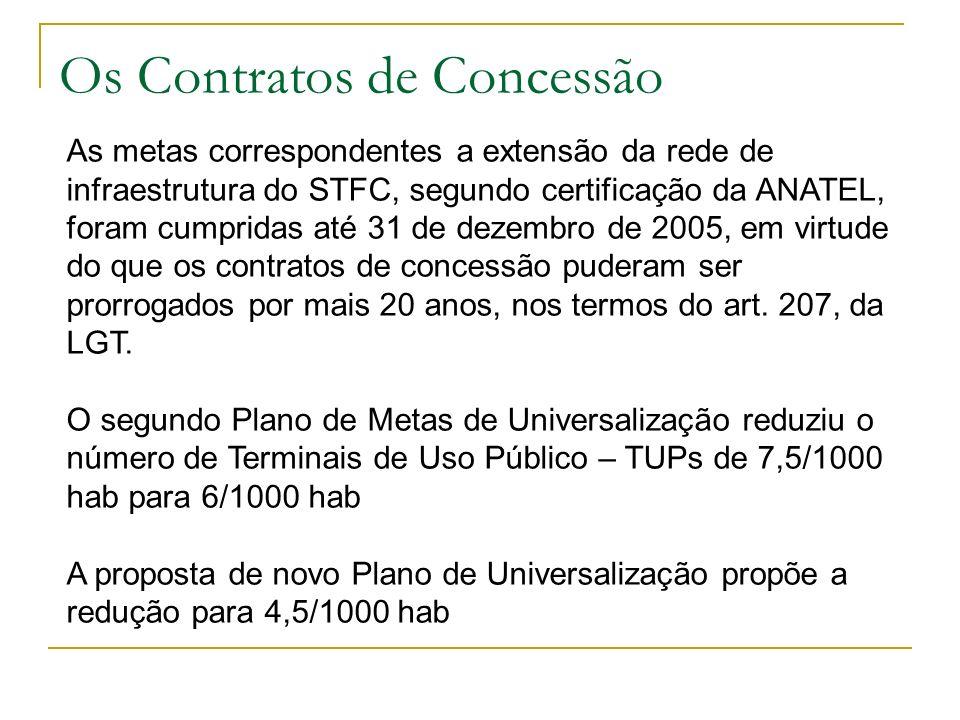 Os Contratos de Concessão As metas correspondentes a extensão da rede de infraestrutura do STFC, segundo certificação da ANATEL, foram cumpridas até 3