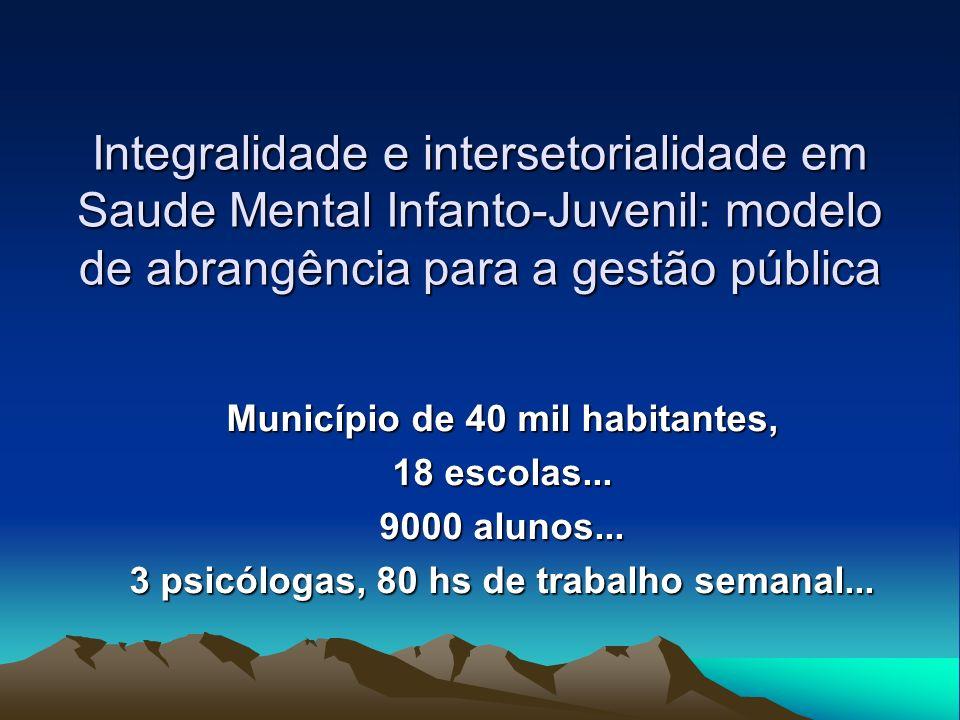 Integralidade e intersetorialidade em Saude Mental Infanto-Juvenil: modelo de abrangência para a gestão pública Município de 40 mil habitantes, 18 esc