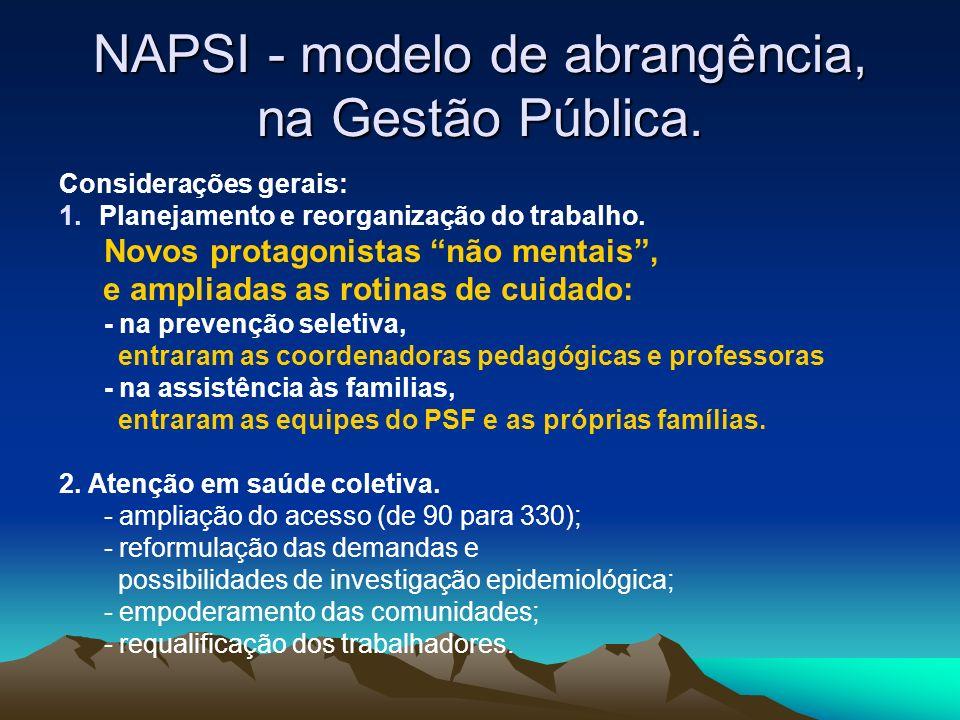 NAPSI - modelo de abrangência, na Gestão Pública. Considerações gerais: 1.Planejamento e reorganização do trabalho. Novos protagonistas não mentais, e