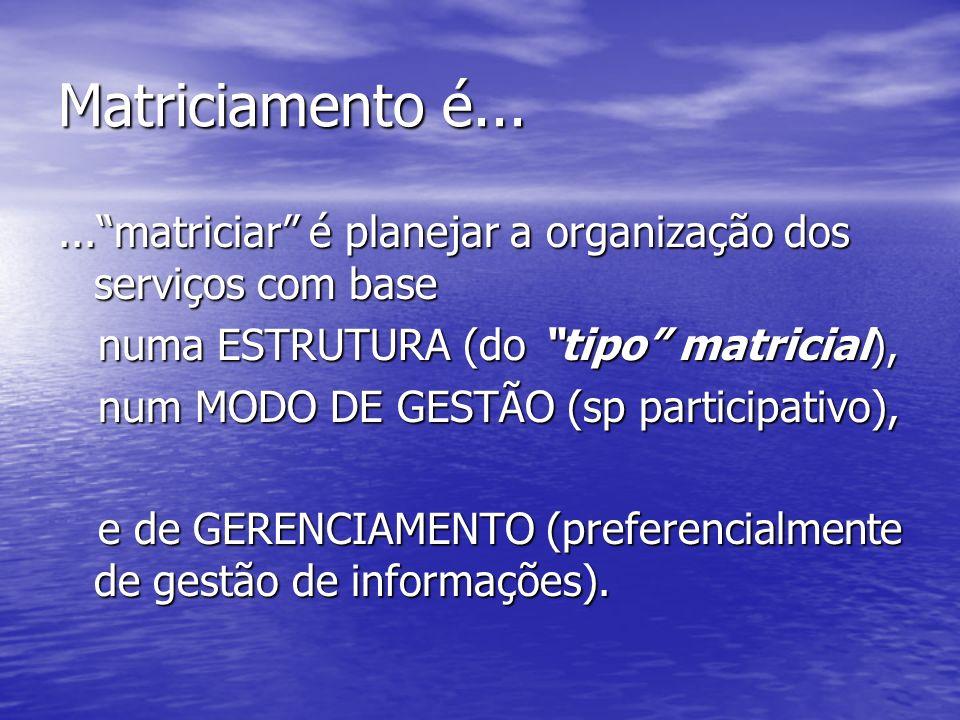 Matriciamento é......matriciar é planejar a organização dos serviços com base numa ESTRUTURA (do tipo matricial), numa ESTRUTURA (do tipo matricial),