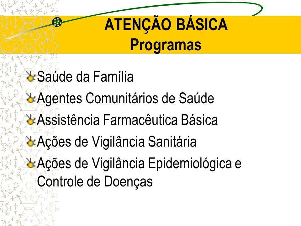 ATENÇÃO BÁSICA Programas Saúde da Família Agentes Comunitários de Saúde Assistência Farmacêutica Básica Ações de Vigilância Sanitária Ações de Vigilân