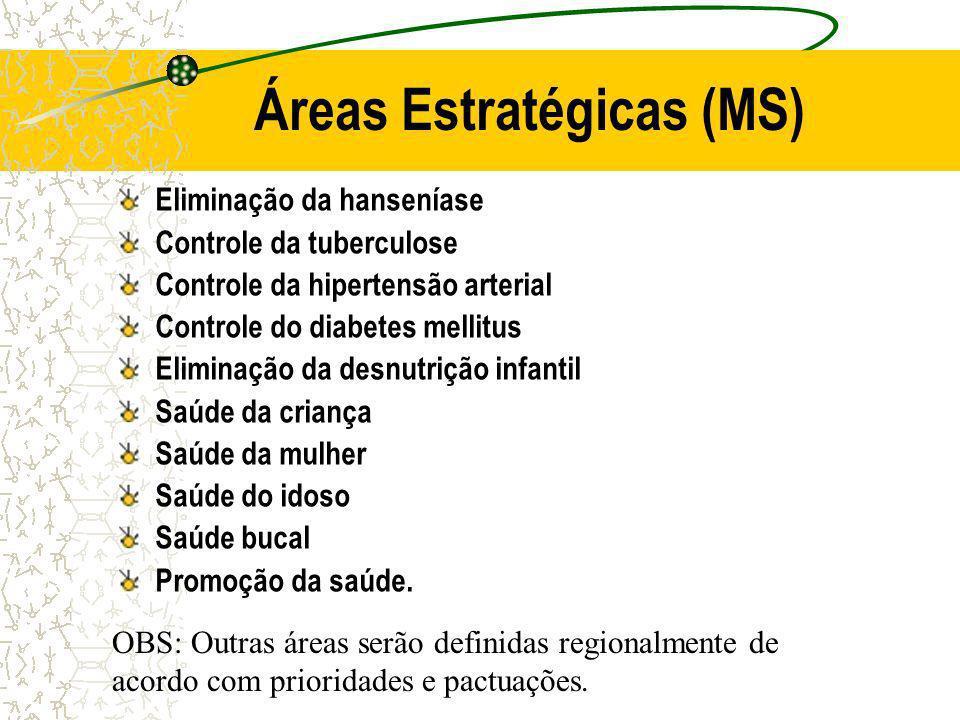 Áreas Estratégicas (MS) Eliminação da hanseníase Controle da tuberculose Controle da hipertensão arterial Controle do diabetes mellitus Eliminação da