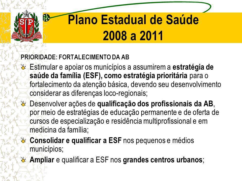 Plano Estadual de Saúde 2008 a 2011 PRIORIDADE: FORTALECIMENTO DA AB Estimular e apoiar os municípios a assumirem a estratégia de saúde da família (ES