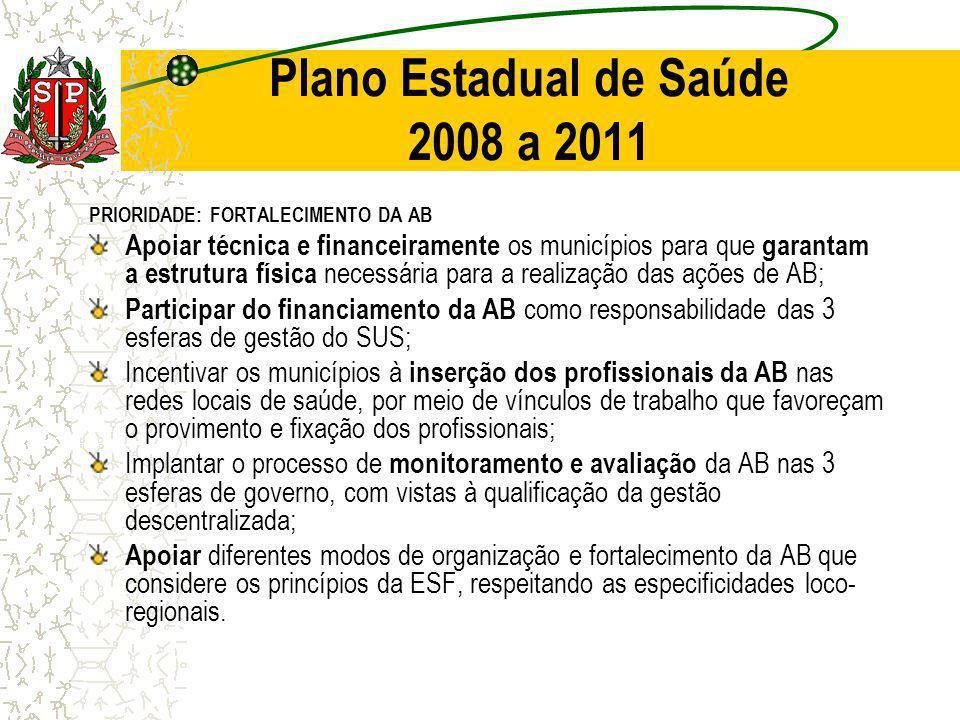 Plano Estadual de Saúde 2008 a 2011 PRIORIDADE: FORTALECIMENTO DA AB Apoiar técnica e financeiramente os municípios para que garantam a estrutura físi