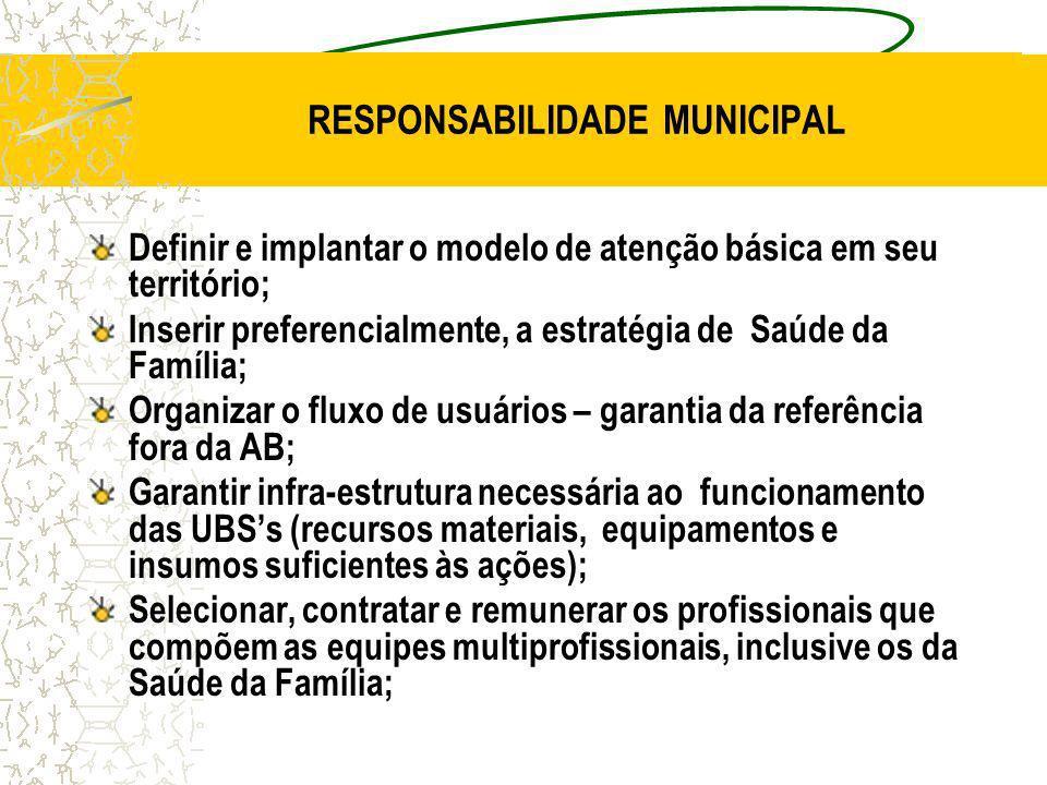 RESPONSABILIDADE MUNICIPAL Definir e implantar o modelo de atenção básica em seu território; Inserir preferencialmente, a estratégia de Saúde da Famíl