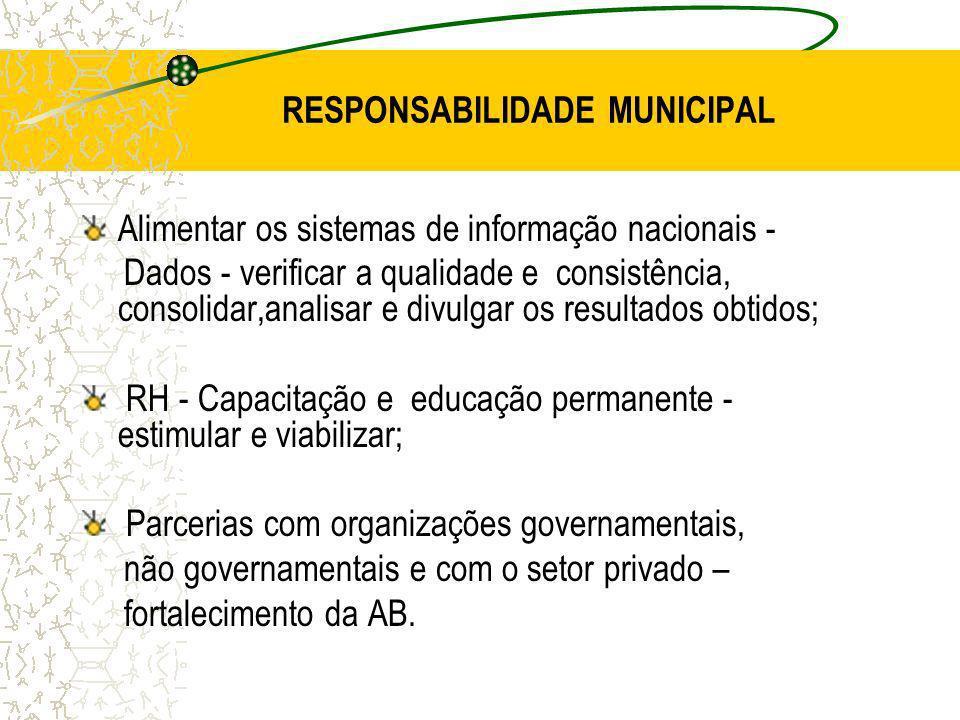 RESPONSABILIDADE MUNICIPAL Alimentar os sistemas de informação nacionais - Dados - verificar a qualidade e consistência, consolidar,analisar e divulga