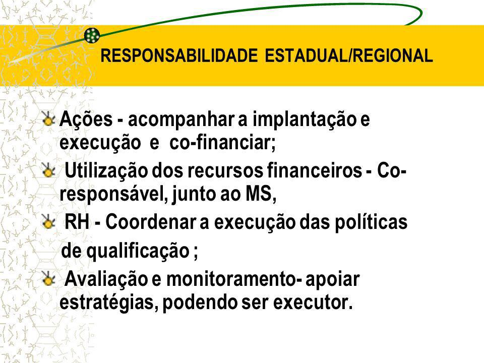 RESPONSABILIDADE ESTADUAL/REGIONAL Ações - acompanhar a implantação e execução e co-financiar; Utilização dos recursos financeiros - Co- responsável,