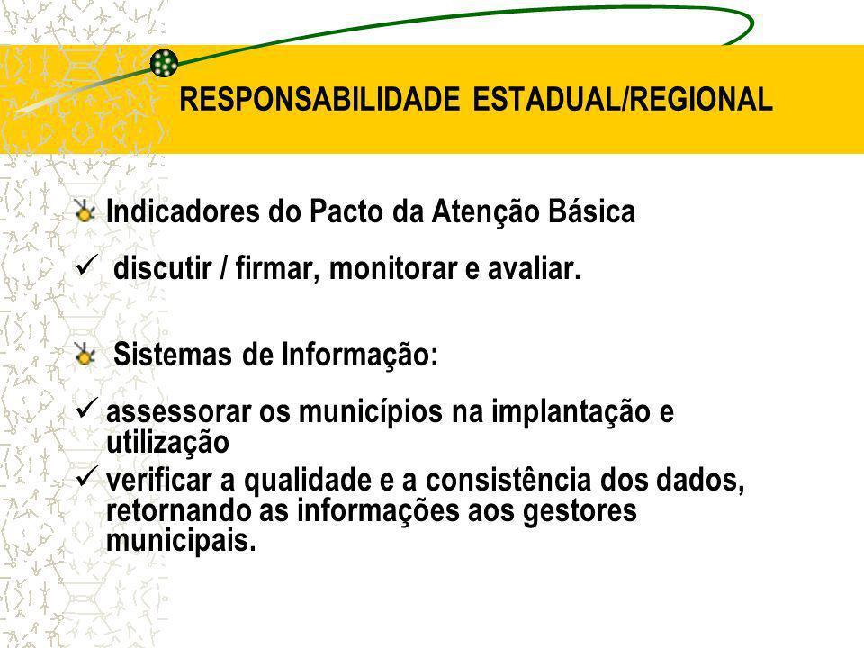 RESPONSABILIDADE ESTADUAL/REGIONAL Indicadores do Pacto da Atenção Básica discutir / firmar, monitorar e avaliar. Sistemas de Informação: assessorar o