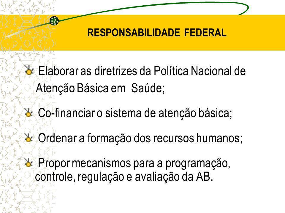 RESPONSABILIDADE FEDERAL Elaborar as diretrizes da Política Nacional de Atenção Básica em Saúde; Co-financiar o sistema de atenção básica; Ordenar a f