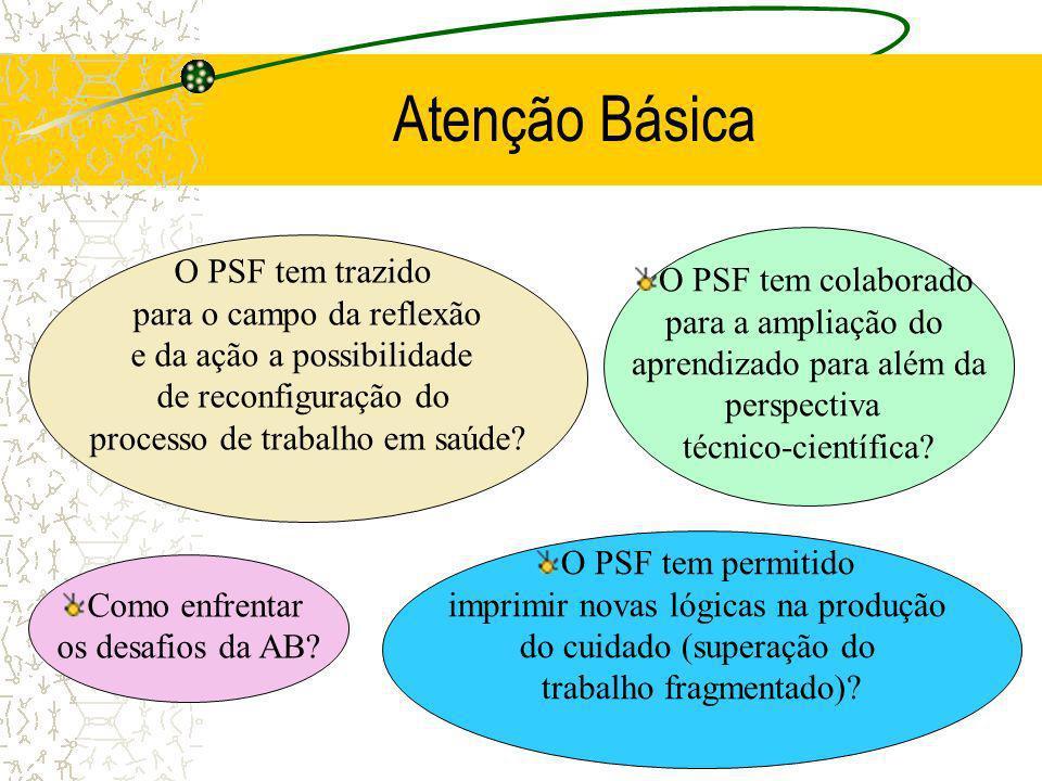 Atenção Básica O PSF tem trazido para o campo da reflexão e da ação a possibilidade de reconfiguração do processo de trabalho em saúde? O PSF tem perm