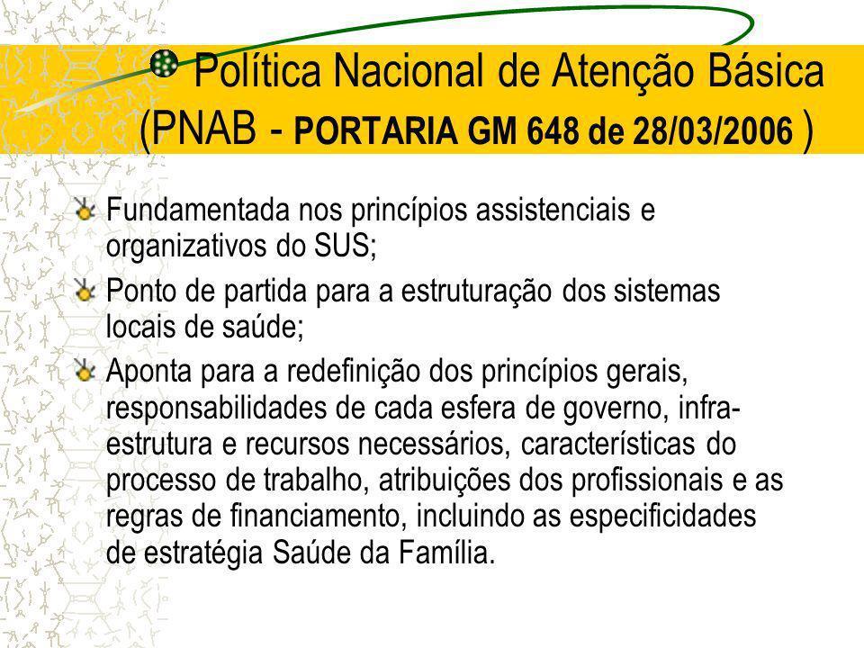 Política Nacional de Atenção Básica (PNAB - PORTARIA GM 648 de 28/03/2006 ) Fundamentada nos princípios assistenciais e organizativos do SUS; Ponto de