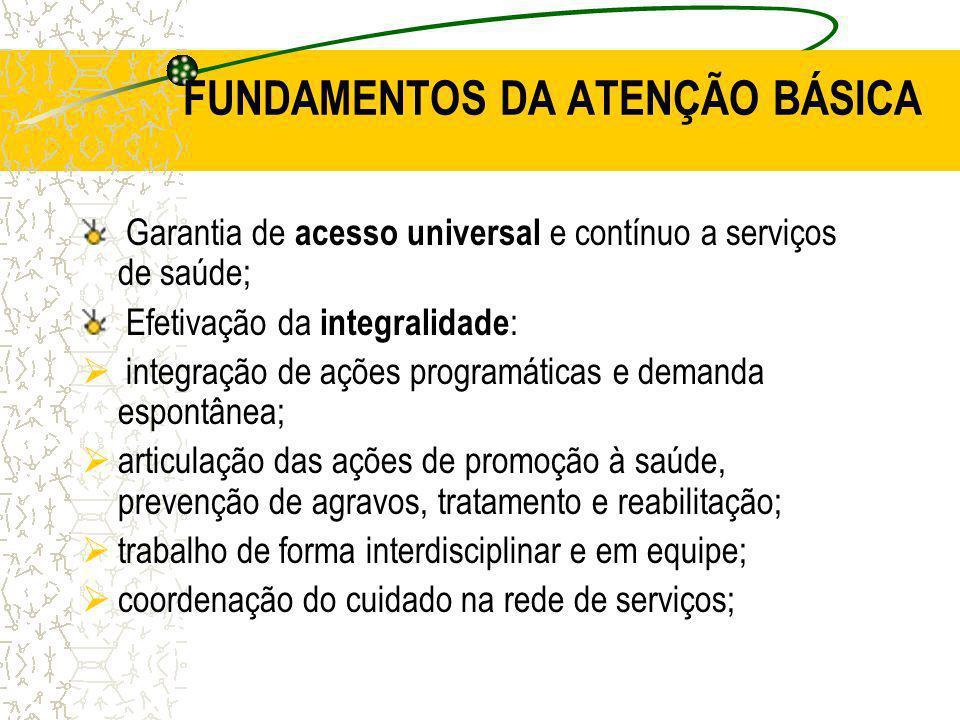 FUNDAMENTOS DA ATENÇÃO BÁSICA Garantia de acesso universal e contínuo a serviços de saúde; Efetivação da integralidade : integração de ações programát