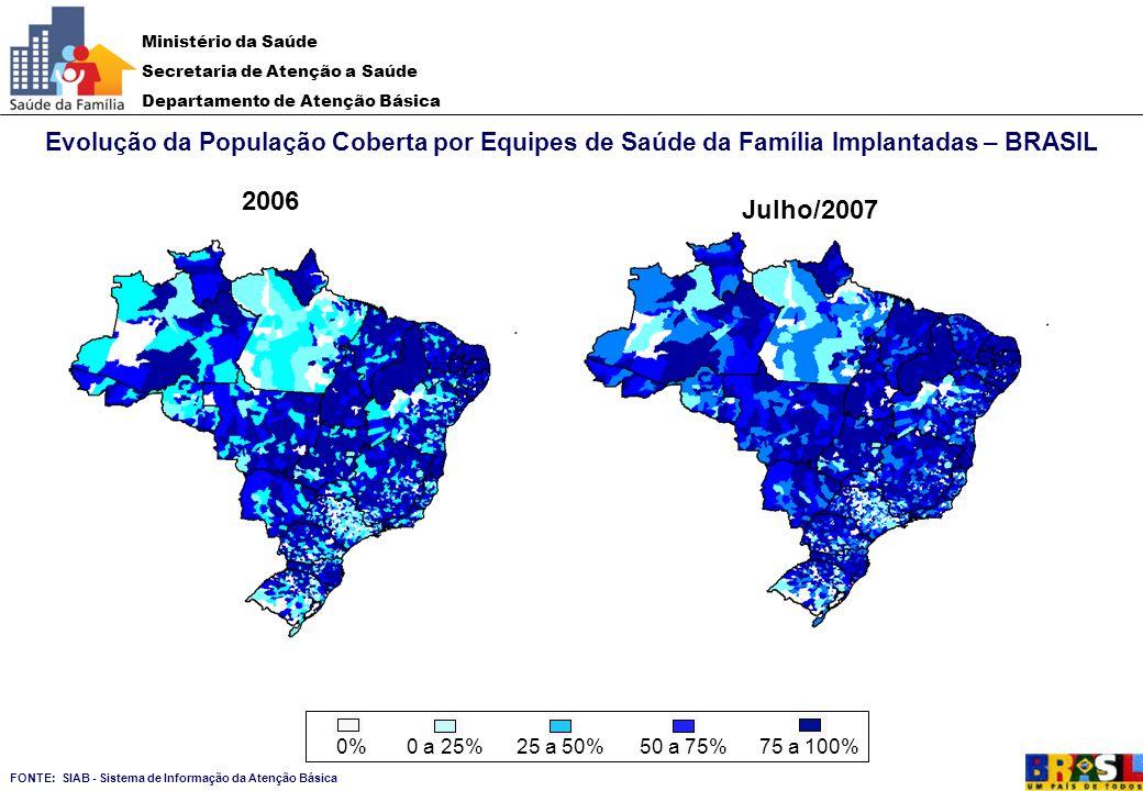 Ministério da Saúde Secretaria de Atenção a Saúde Departamento de Atenção Básica Evolução da População Coberta por Equipes de Saúde da Família Implant