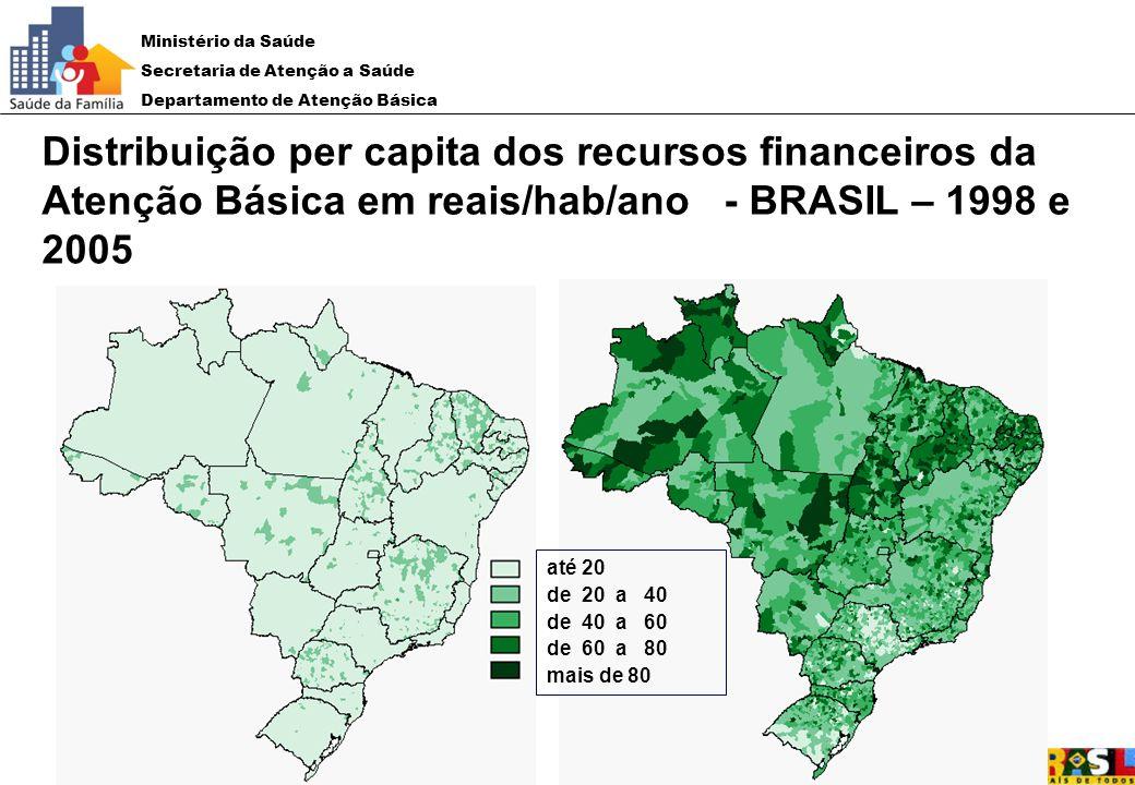 Ministério da Saúde Secretaria de Atenção a Saúde Departamento de Atenção Básica Distribuição per capita dos recursos financeiros da Atenção Básica em
