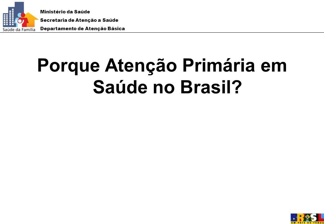 Ministério da Saúde Secretaria de Atenção a Saúde Departamento de Atenção Básica Porque Atenção Primária em Saúde no Brasil?