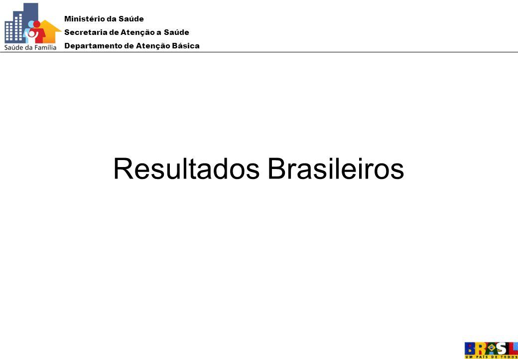Ministério da Saúde Secretaria de Atenção a Saúde Departamento de Atenção Básica Resultados Brasileiros