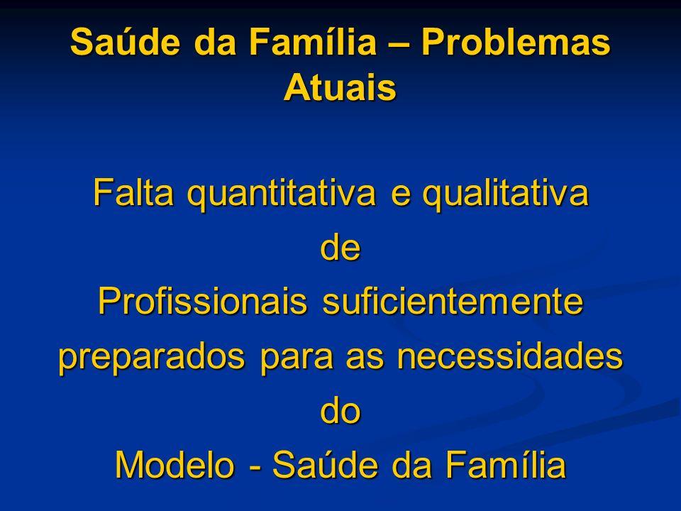 Saúde da Família – Problemas Atuais Falta quantitativa e qualitativa de Profissionais suficientemente preparados para as necessidades do Modelo - Saúde da Família