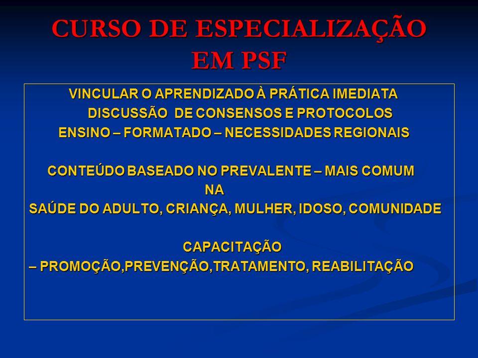 CURSO DE ESPECIALIZAÇÃO EM PSF VINCULAR O APRENDIZADO À PRÁTICA IMEDIATA VINCULAR O APRENDIZADO À PRÁTICA IMEDIATA DISCUSSÃO DE CONSENSOS E PROTOCOLOS DISCUSSÃO DE CONSENSOS E PROTOCOLOS ENSINO – FORMATADO – NECESSIDADES REGIONAIS ENSINO – FORMATADO – NECESSIDADES REGIONAIS CONTEÚDO BASEADO NO PREVALENTE – MAIS COMUM CONTEÚDO BASEADO NO PREVALENTE – MAIS COMUM NA NA SAÚDE DO ADULTO, CRIANÇA, MULHER, IDOSO, COMUNIDADE CAPACITAÇÃO CAPACITAÇÃO – PROMOÇÃO,PREVENÇÃO,TRATAMENTO, REABILITAÇÃO
