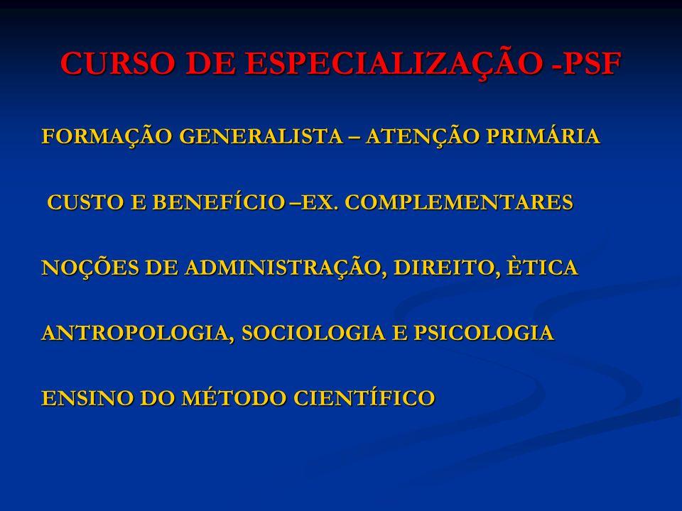 CURSO DE ESPECIALIZAÇÃO -PSF FORMAÇÃO GENERALISTA – ATENÇÃO PRIMÁRIA CUSTO E BENEFÍCIO –EX.