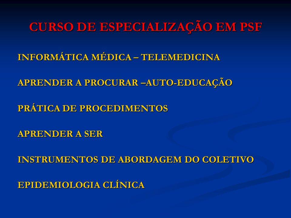 CURSO DE ESPECIALIZAÇÃO EM PSF INFORMÁTICA MÉDICA – TELEMEDICINA APRENDER A PROCURAR –AUTO-EDUCAÇÃO PRÁTICA DE PROCEDIMENTOS APRENDER A SER INSTRUMENTOS DE ABORDAGEM DO COLETIVO EPIDEMIOLOGIA CLÍNICA