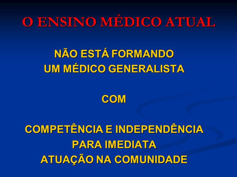 O ENSINO MÉDICO ATUAL NÃO ESTÁ FORMANDO UM MÉDICO GENERALISTA COM COMPETÊNCIA E INDEPENDÊNCIA PARA IMEDIATA ATUAÇÃO NA COMUNIDADE
