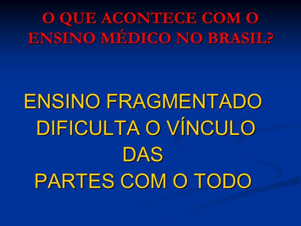 O QUE ACONTECE COM O ENSINO MÉDICO NO BRASIL.
