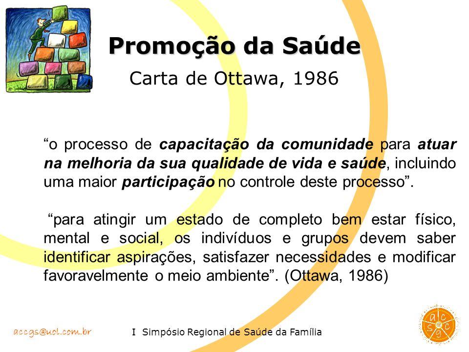 accgs@uol.com.br I Simpósio Regional de Saúde da Família Promoção da Saúde Promoção da Saúde Carta de Ottawa, 1986 o processo de capacitação da comuni