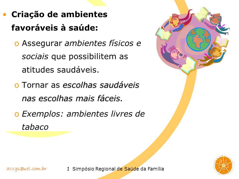 accgs@uol.com.br I Simpósio Regional de Saúde da Família Criação de ambientes favoráveis à saúde: oAssegurar ambientes físicos e sociais que possibili