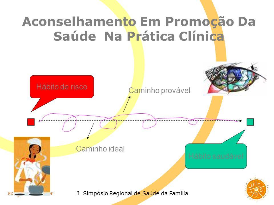 accgs@uol.com.br I Simpósio Regional de Saúde da Família Aconselhamento Em Promoção Da Saúde Na Prática Clínica Hábito de risco Hábito saudável Caminh