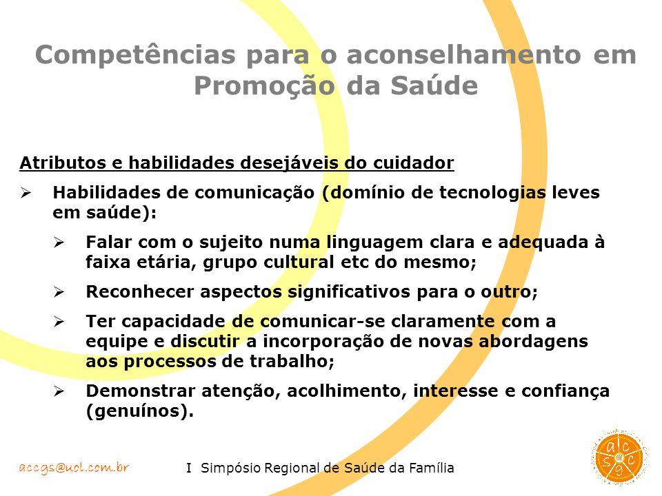 accgs@uol.com.br I Simpósio Regional de Saúde da Família Competências para o aconselhamento em Promoção da Saúde Atributos e habilidades desejáveis do