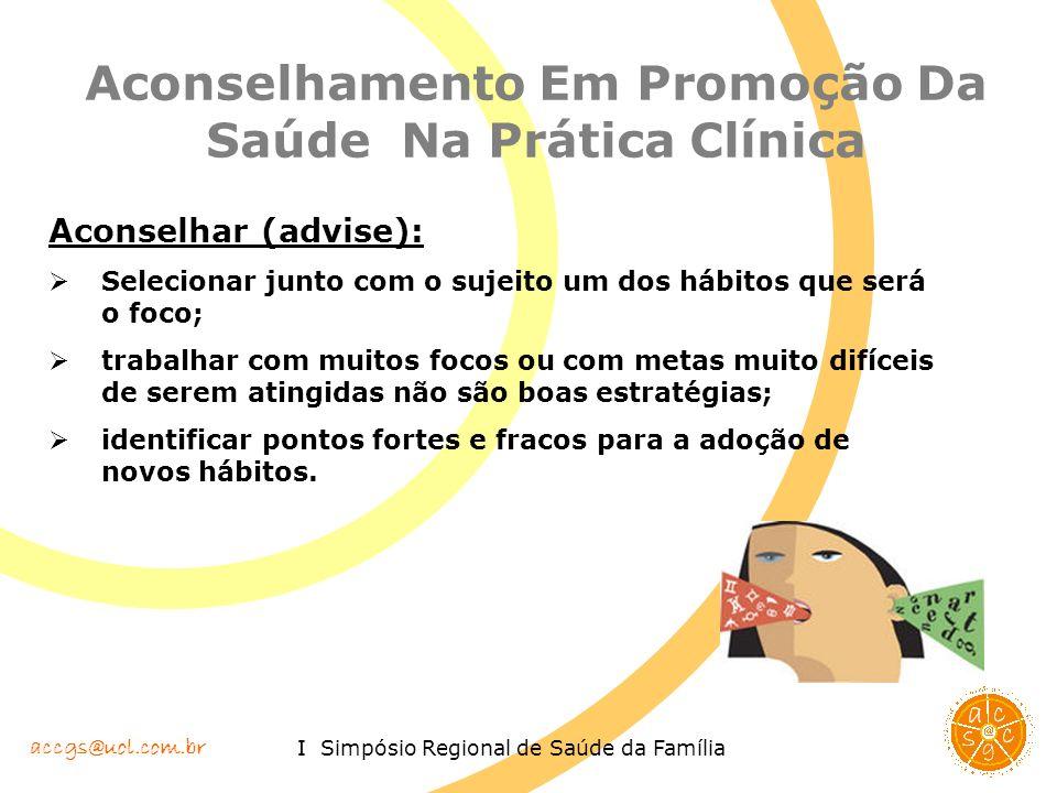accgs@uol.com.br I Simpósio Regional de Saúde da Família Aconselhamento Em Promoção Da Saúde Na Prática Clínica Aconselhar (advise): Selecionar junto