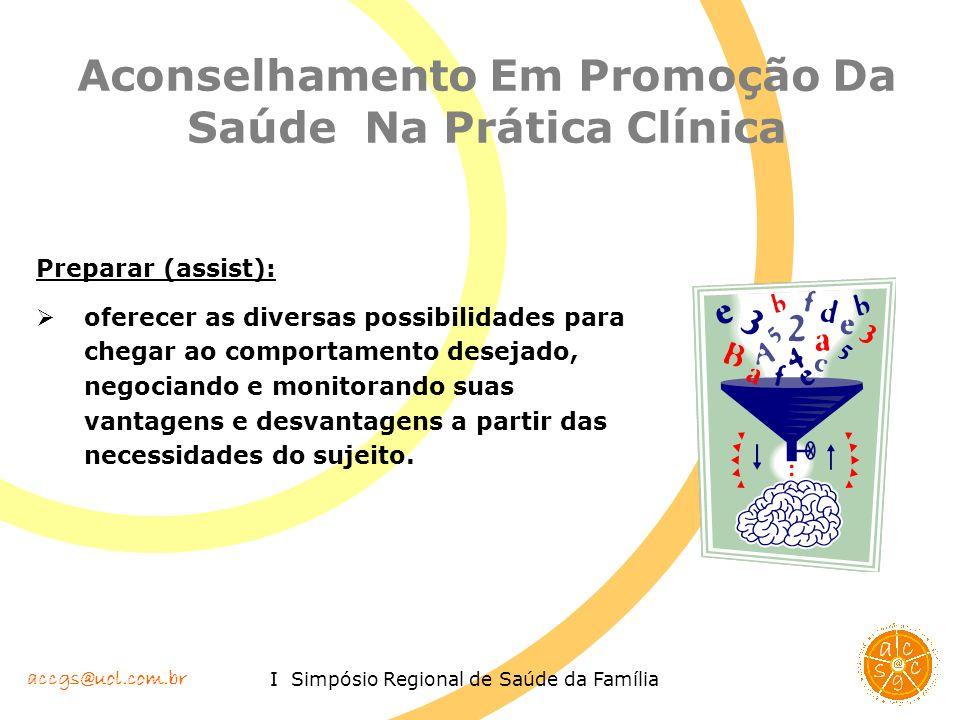 accgs@uol.com.br I Simpósio Regional de Saúde da Família Aconselhamento Em Promoção Da Saúde Na Prática Clínica Preparar (assist): oferecer as diversa
