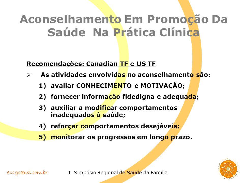 accgs@uol.com.br I Simpósio Regional de Saúde da Família Aconselhamento Em Promoção Da Saúde Na Prática Clínica Recomendações: Canadian TF e US TF As