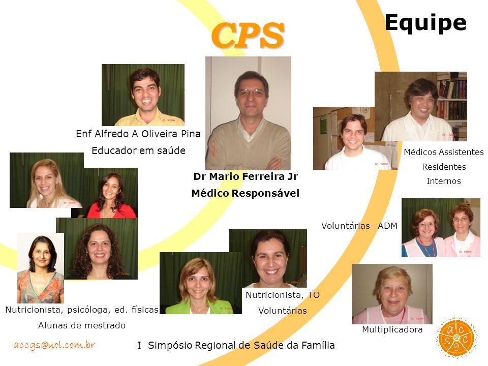 accgs@uol.com.br I Simpósio Regional de Saúde da Família Equipe CPS Dr Mario Ferreira Jr Médico Responsável Enf Alfredo A Oliveira Pina Educador em sa