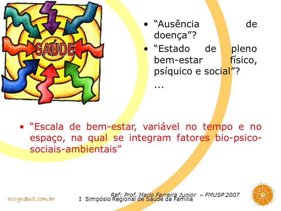 accgs@uol.com.br I Simpósio Regional de Saúde da Família Reorganização dos serviços de saúde: oSuperar a ênfase dada às ações individuais e curativas, centradas na ausência de doenças.