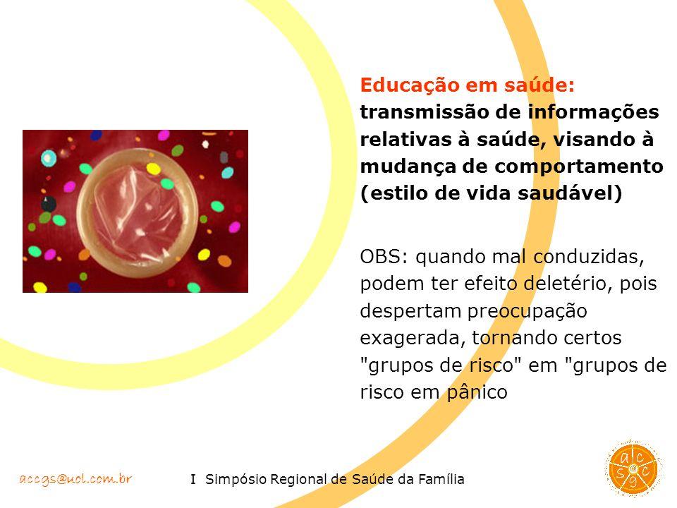 accgs@uol.com.br I Simpósio Regional de Saúde da Família Promoção: prevenção + educação + participação.