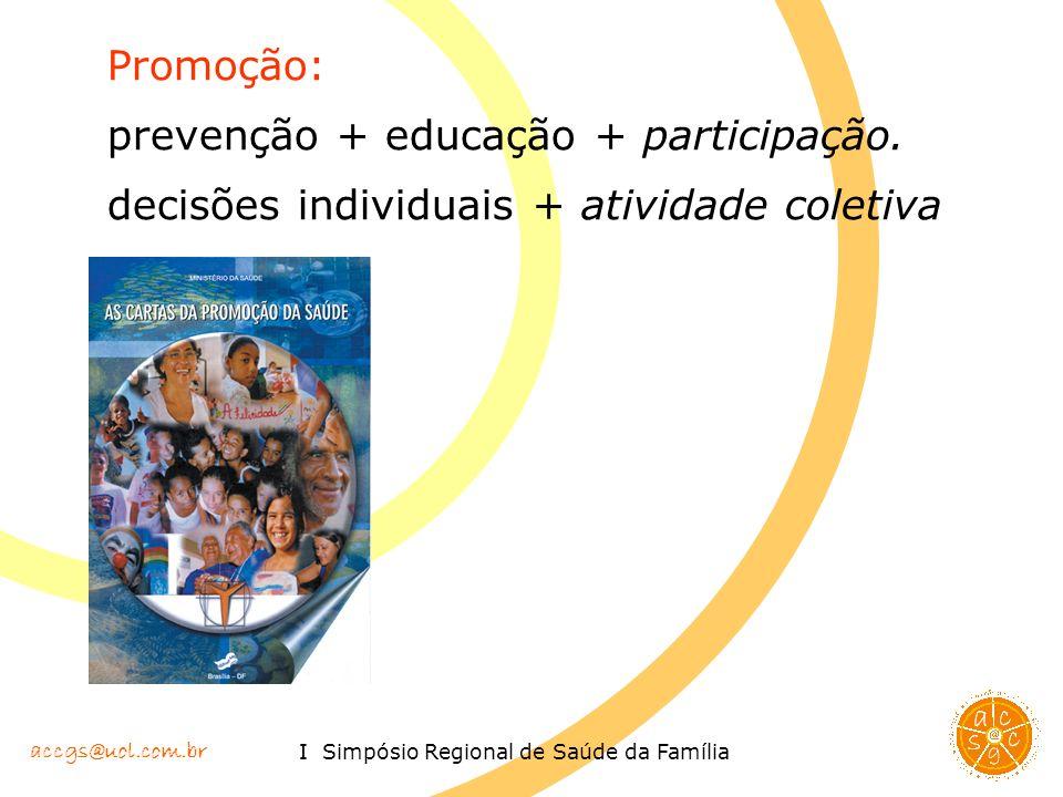 accgs@uol.com.br I Simpósio Regional de Saúde da Família Promoção: prevenção + educação + participação. decisões individuais + atividade coletiva