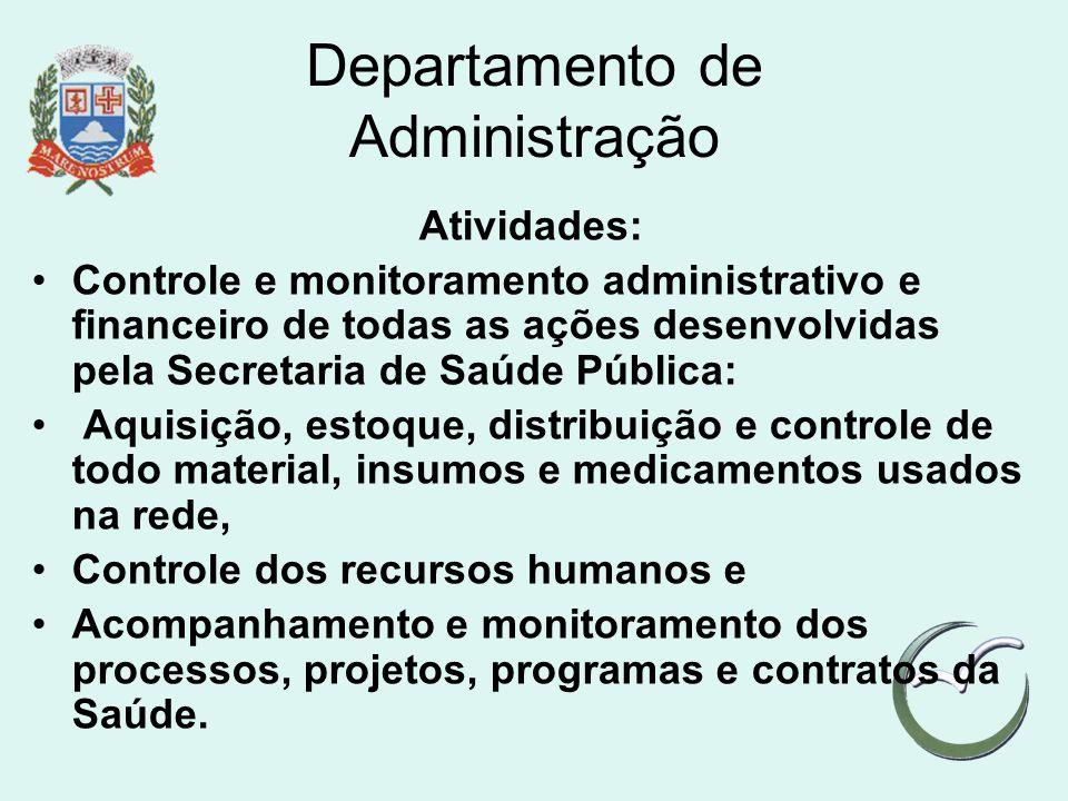 Atividades: Controle e monitoramento administrativo e financeiro de todas as ações desenvolvidas pela Secretaria de Saúde Pública: Aquisição, estoque,