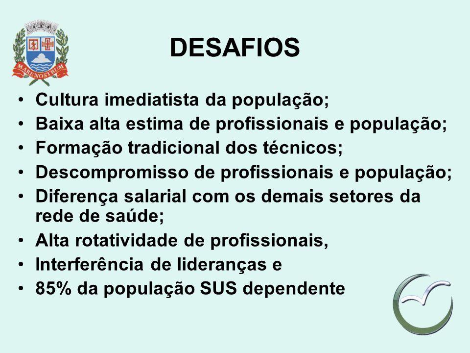 DESAFIOS Cultura imediatista da população; Baixa alta estima de profissionais e população; Formação tradicional dos técnicos; Descompromisso de profis