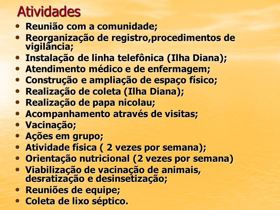 Atividades Reunião com a comunidade; Reunião com a comunidade; Reorganização de registro,procedimentos de vigilância; Reorganização de registro,proced