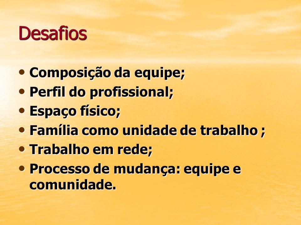 Desafios Composição da equipe; Composição da equipe; Perfil do profissional; Perfil do profissional; Espaço físico; Espaço físico; Família como unidad